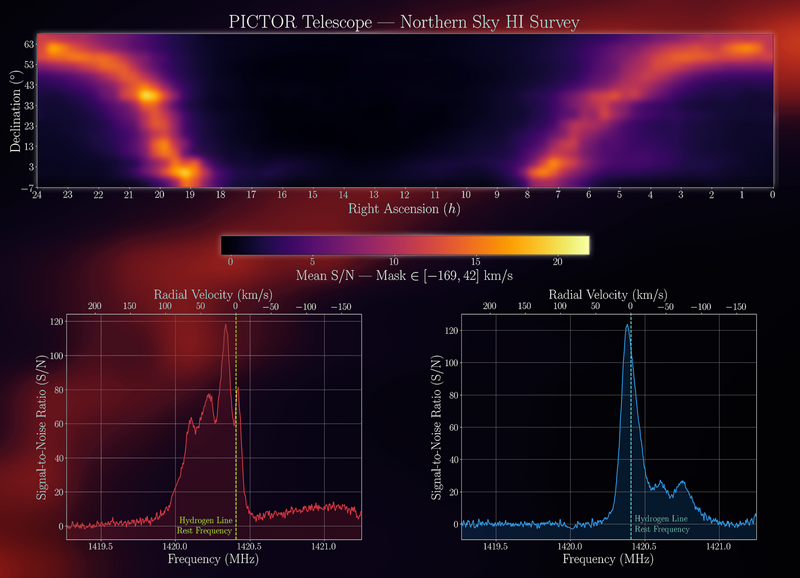 Graphs showing raw and corrected radio spectra for mcnalu's observation request